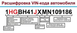 Поиск запчастей по VIN коду автомобиля онлайн